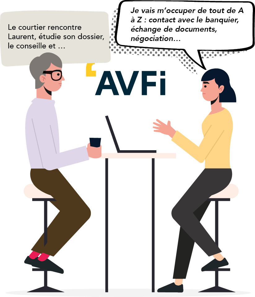 Rencontre entre Laurent et le courtier AVFi